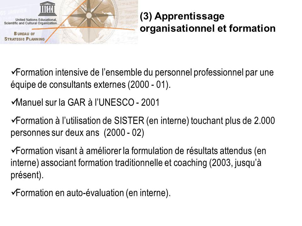 Formation intensive de lensemble du personnel professionnel par une équipe de consultants externes (2000 - 01). Manuel sur la GAR à lUNESCO - 2001 For