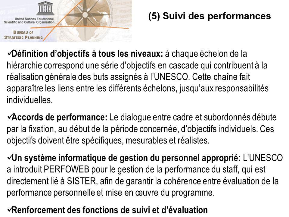 Quelques défis associés à la mise en œuvre de la GAR 14 1.Attribution 2.Appréhension du qualitatif 3.Persistance des approches « projets » 4.Suivi et évaluation 5.Flexibilité 6.Culture de lorganisation 7.Opérationnalisation (lien global-local) 8.Gestion/évaluation des risques 9.Formulation des résultats