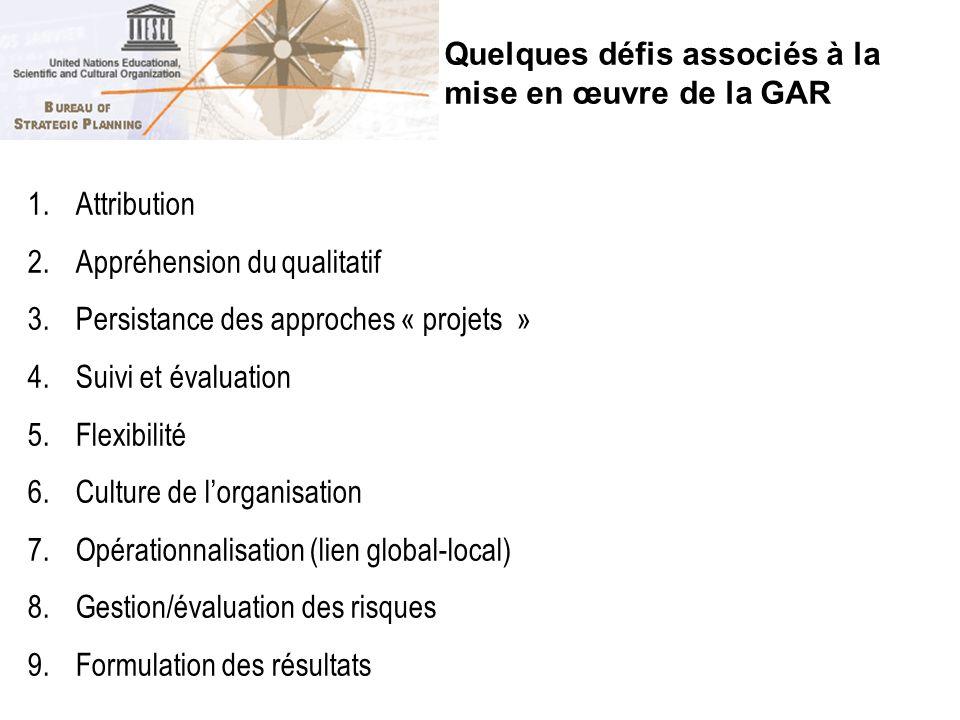 Quelques défis associés à la mise en œuvre de la GAR 14 1.Attribution 2.Appréhension du qualitatif 3.Persistance des approches « projets » 4.Suivi et