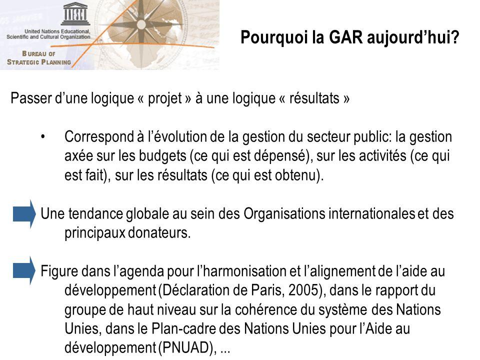 Pourquoi la GAR aujourdhui? 2 Passer dune logique « projet » à une logique « résultats » Correspond à lévolution de la gestion du secteur public: la g