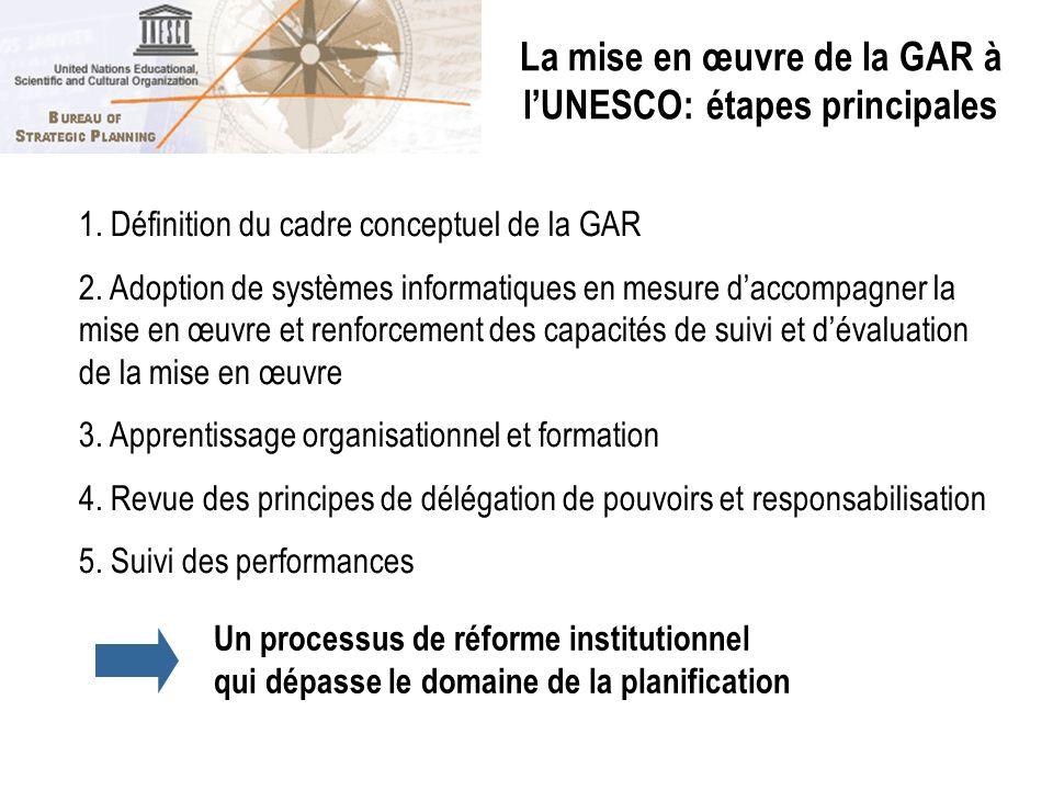 1. Définition du cadre conceptuel de la GAR 2. Adoption de systèmes informatiques en mesure daccompagner la mise en œuvre et renforcement des capacité