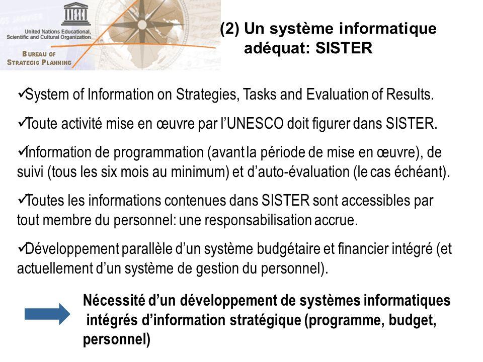 System of Information on Strategies, Tasks and Evaluation of Results. Toute activité mise en œuvre par lUNESCO doit figurer dans SISTER. Information d