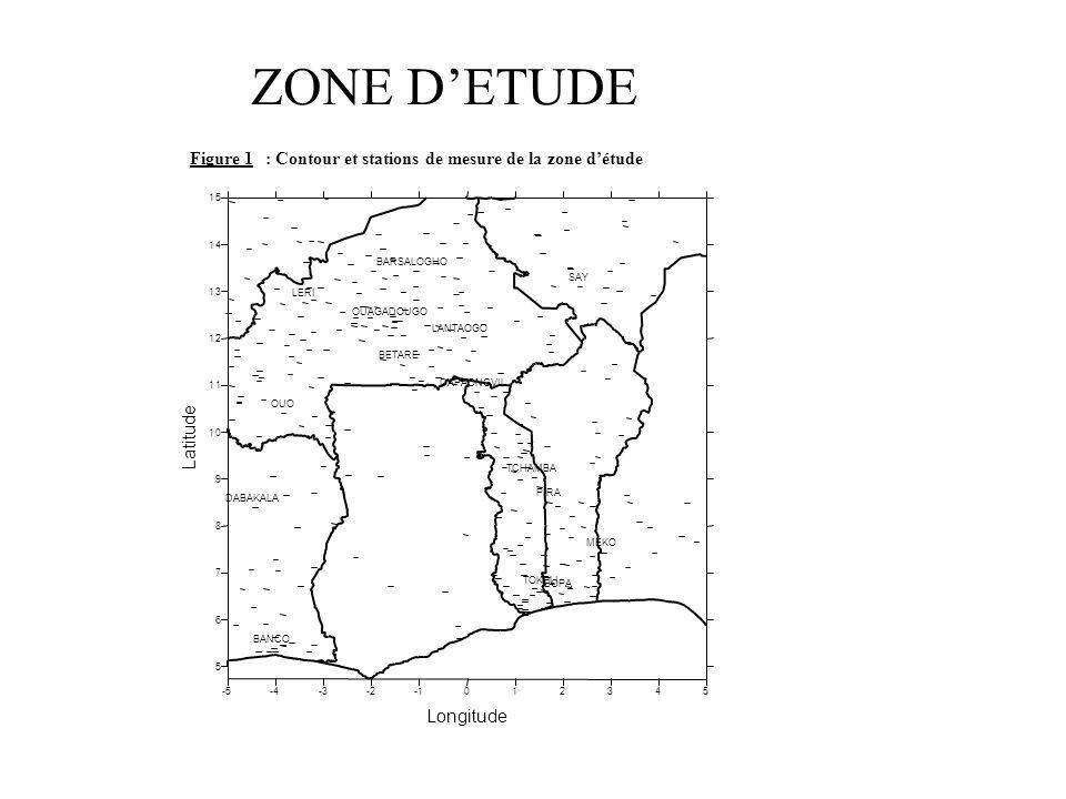 EXEMPLE DAPPLICATION DUNE METHODE SCIENTIFIQUE A LETUDE DES PRECIPITATIONS ( En cours au LAMHYA) METHODE STOCHASTIQUE Aspect aléatoire Equation du bil