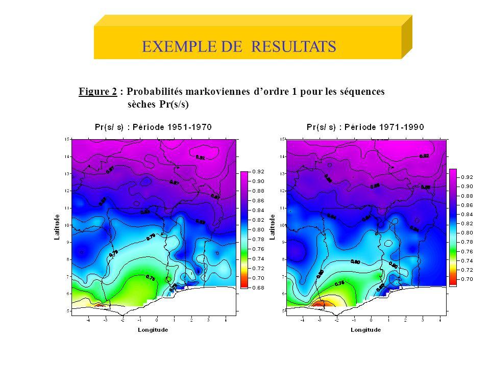 Figure 1 : Contour et stations de mesure de la zone détude -5-4-3-2012345 Longitude 5 6 7 8 9 10 11 12 13 14 15 L a t i t u d e OUO BETARE LANTAOGO OU