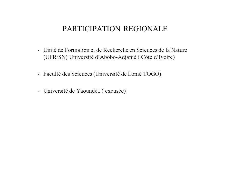 PARTICIPATION REGIONALE -Unité de Formation et de Recherche en Sciences de la Nature (UFR/SN) Université dAbobo-Adjamé ( Côte dIvoire) -Faculté des Sciences (Université de Lomé TOGO) -Université de Yaoundé1 ( excusée)