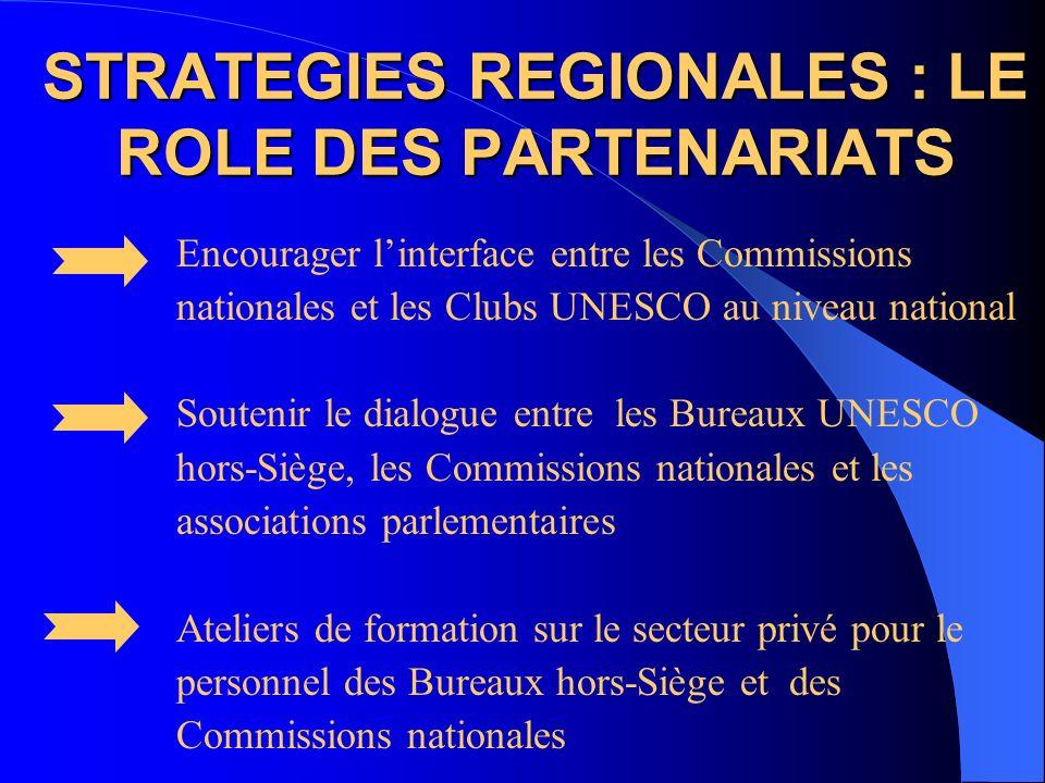 RENFORCEMENT DES CAPACITES DES PARTENAIRES