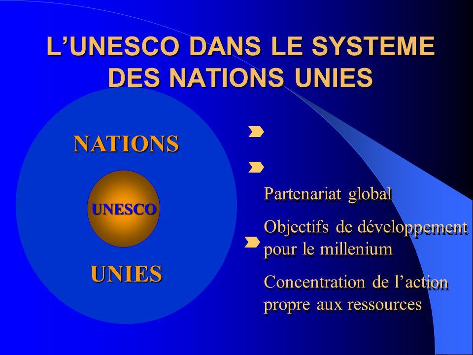 RENFORCER LUNIQUE RESEAU DU SYSTEME DES NATIONS UNIES des Commissions nationales mieux équipées et mieux informées une meilleure coordination de laction de lOrganisation sur le terrain un renforcement des liens avec la communauté intellectuelle et la société civile une meilleure visibilité de lUNESCO au niveau national Un accroissement de limpact et de lefficacité du dialogue et de la solidarité intellectuels RESULTATS ESCOMPTES