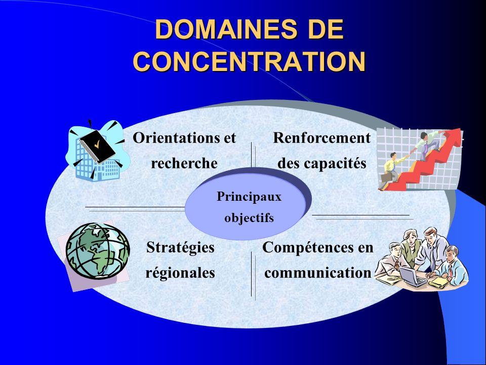 OBJECTIFS EN 2002-2003 4 Contribuer au renforcement des capacités opérationnelles des Commissions nationales 4 Renforcer la collaboration triangulaire
