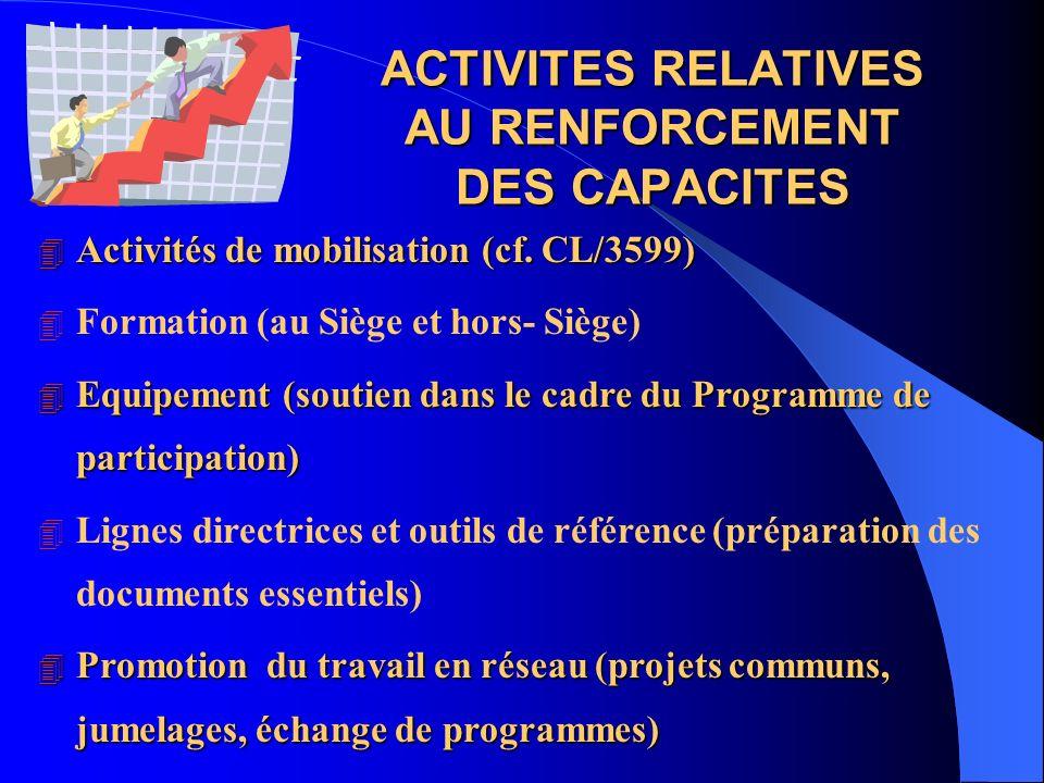 ACTIVITES CONCERNANT LES ORIENTATIONS ET LA RECHERCHE Document thématique sur le renforcement des capacités opérationnelles des Commissions nationales