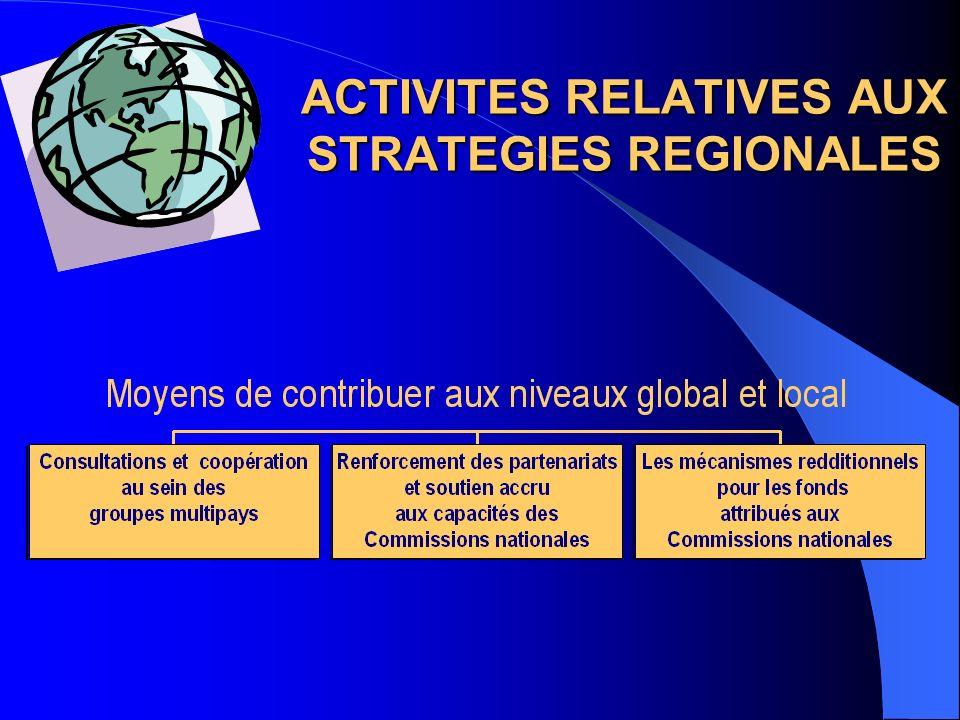 ACTIVITES RELATIVES AU RENFORCEMENT DES CAPACITES 4 Activités de mobilisation (cf.