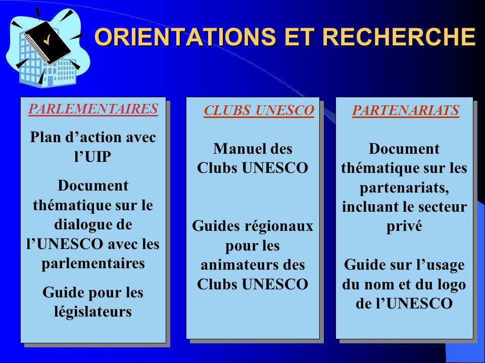REUNIONS DES COMMISSIONS NATIONALES Les liens concernant la planification, lexécution et lévaluation du programme Les liens concernant la planificatio