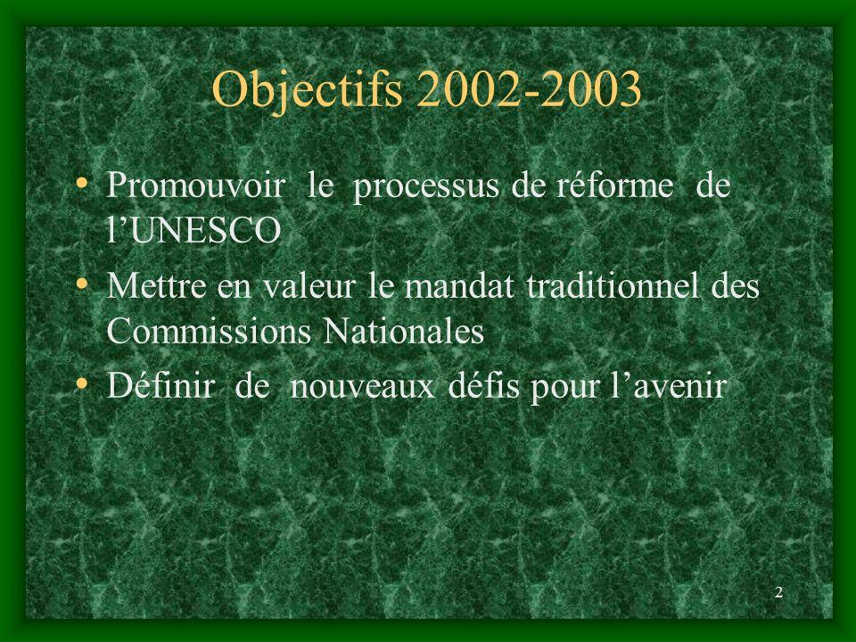 2 Objectifs 2002-2003 Promouvoir le processus de réforme de lUNESCO Mettre en valeur le mandat traditionnel des Commissions Nationales Définir de nouveaux défis pour lavenir