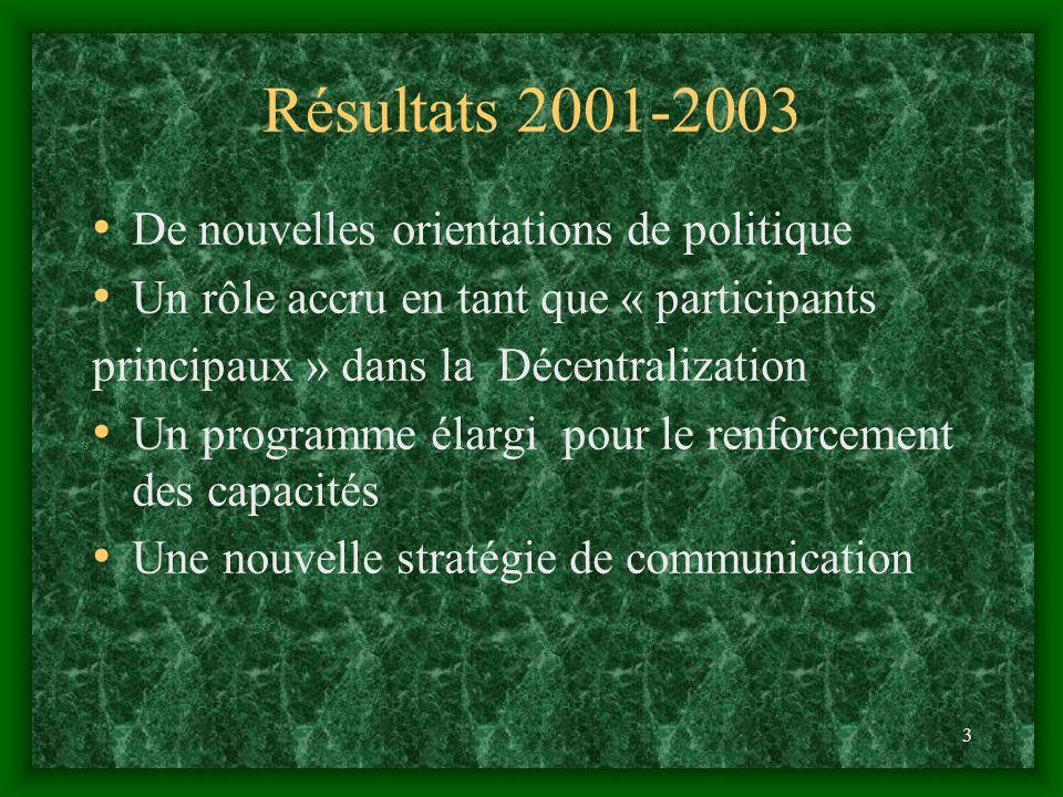 4 Perspectives 2004-2005 et plus loin….