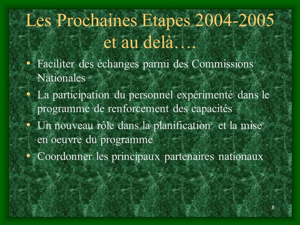 8 Les Prochaines Etapes 2004-2005 et au delà….