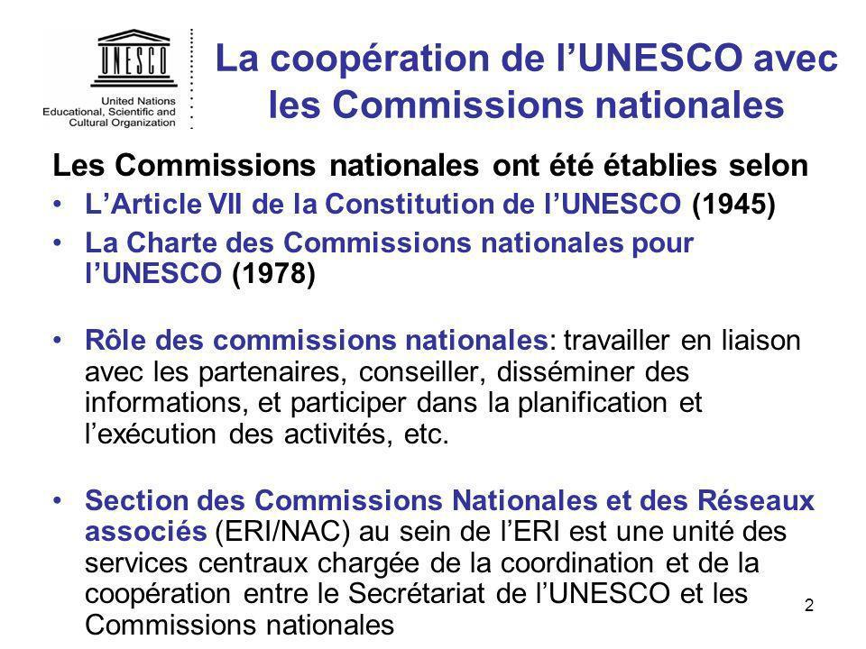 2 La coopération de lUNESCO avec les Commissions nationales Les Commissions nationales ont été établies selon LArticle VII de la Constitution de lUNES