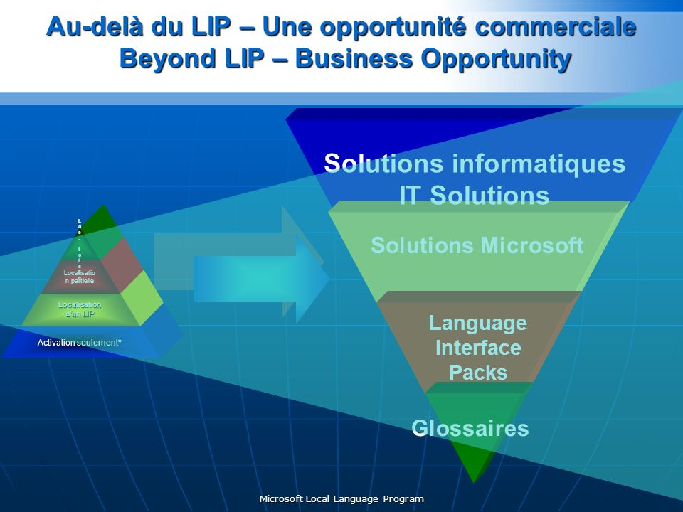 Microsoft Local Language Program Glossaires Language Interface Packs Solutions Microsoft Solutions informatiques IT Solutions Au-delà du LIP – Une opportunité commerciale Beyond LIP – Business Opportunity Activation seulement* Localisation d un LIP Localisatio n partielle Loc.