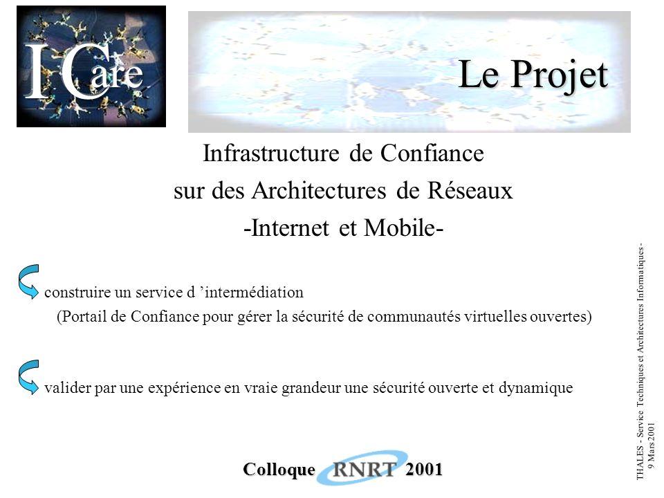 THALES - Service Techniques et Architectures Informatiques - 9 Mars 2001 Colloque 2001 André R.