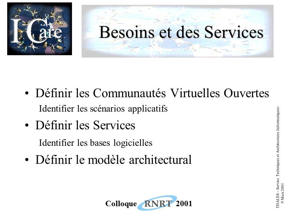 THALES - Service Techniques et Architectures Informatiques - 9 Mars 2001 Colloque 2001 Besoins et des Services Définir les Communautés Virtuelles Ouvertes Identifier les scénarios applicatifs Définir les Services Identifier les bases logicielles Définir le modèle architectural