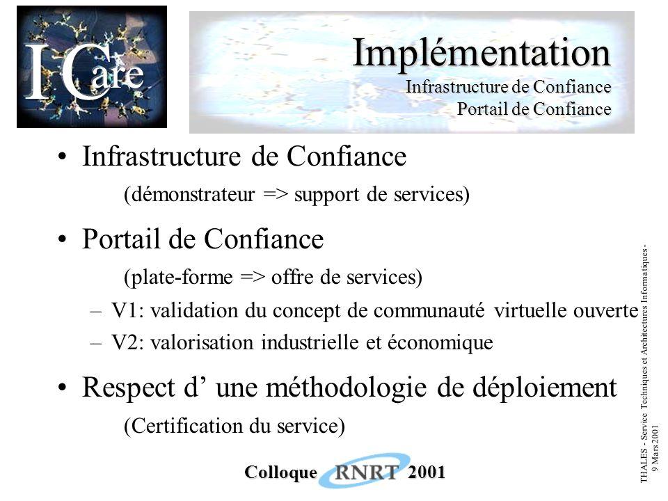 THALES - Service Techniques et Architectures Informatiques - 9 Mars 2001 Colloque 2001 Implémentation Infrastructure de Confiance Portail de Confiance Infrastructure de Confiance (démonstrateur => support de services) Portail de Confiance (plate-forme => offre de services) –V1: validation du concept de communauté virtuelle ouverte –V2: valorisation industrielle et économique Respect d une méthodologie de déploiement (Certification du service)