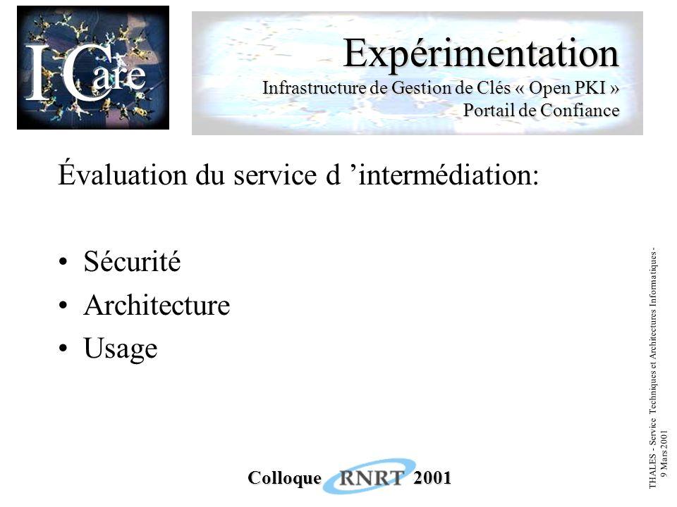 THALES - Service Techniques et Architectures Informatiques - 9 Mars 2001 Colloque 2001 Expérimentation Infrastructure de Gestion de Clés « Open PKI » Portail de Confiance Évaluation du service d intermédiation: Sécurité Architecture Usage
