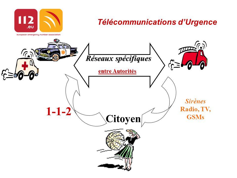 Télécommunications dUrgence Citoyen 1-1-2 Sirènes Radio, TV, GSMs Réseaux spécifiques entre Autorités