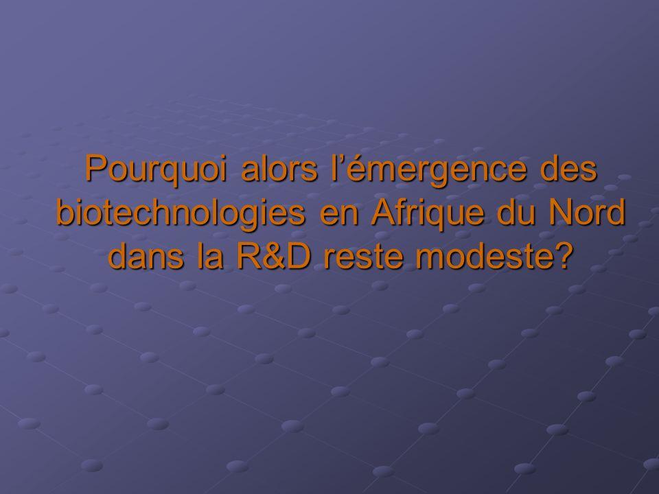Pourquoi alors lémergence des biotechnologies en Afrique du Nord dans la R&D reste modeste?
