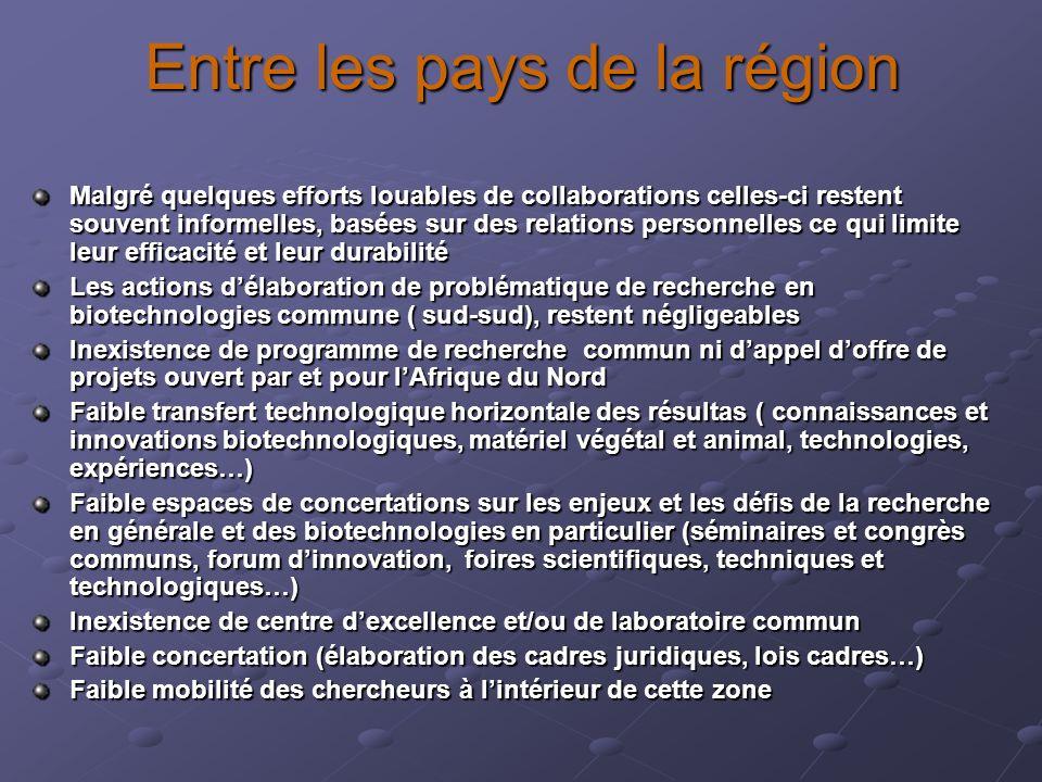 Entre les pays de la région Malgré quelques efforts louables de collaborations celles-ci restent souvent informelles, basées sur des relations personn