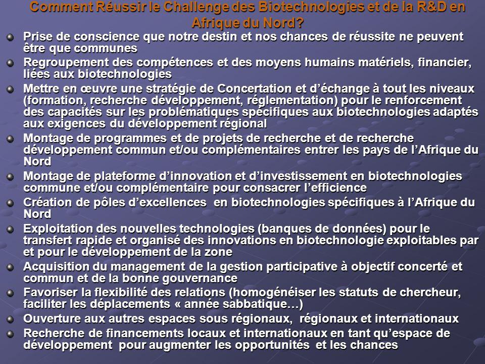 Comment Réussir le Challenge des Biotechnologies et de la R&D en Afrique du Nord? Prise de conscience que notre destin et nos chances de réussite ne p