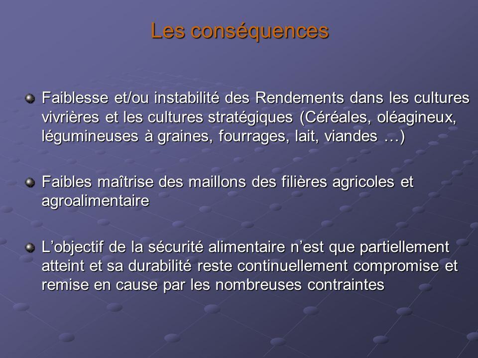 Les conséquences Faiblesse et/ou instabilité des Rendements dans les cultures vivrières et les cultures stratégiques (Céréales, oléagineux, légumineus