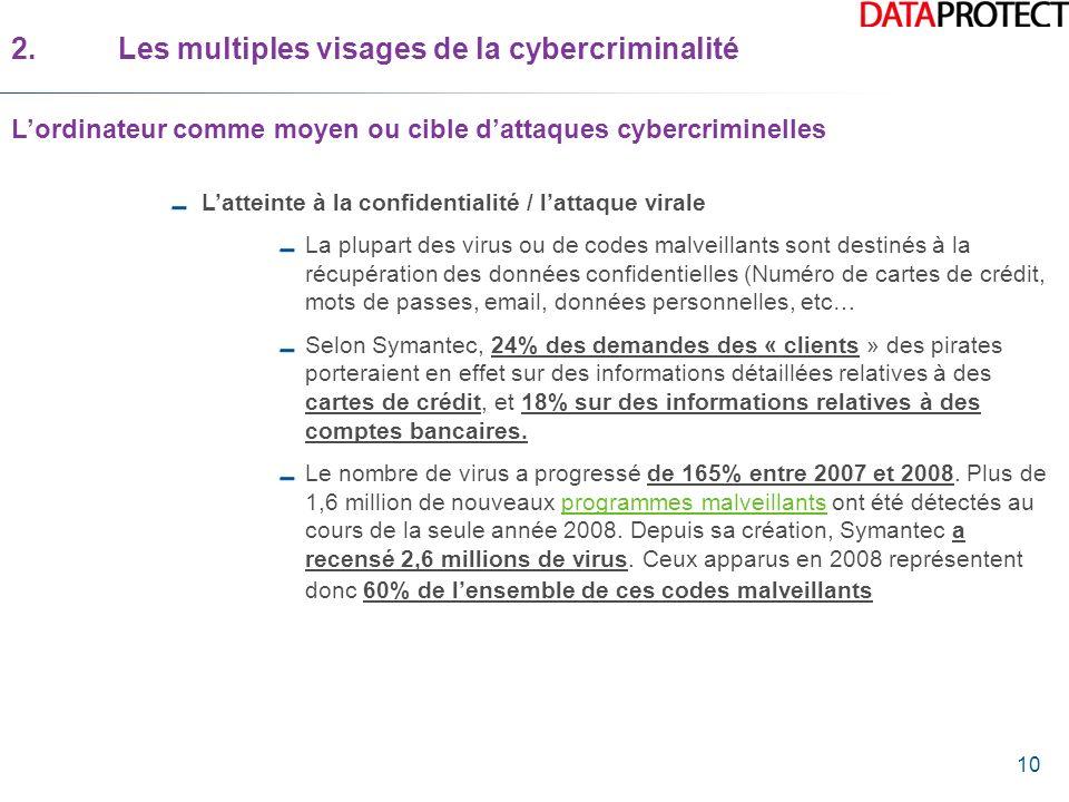 10 Latteinte à la confidentialité / lattaque virale La plupart des virus ou de codes malveillants sont destinés à la récupération des données confiden