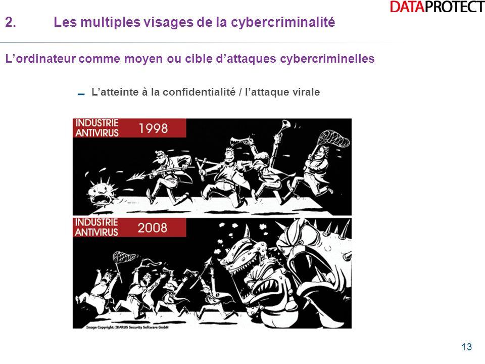 13 Latteinte à la confidentialité / lattaque virale 2.Les multiples visages de la cybercriminalité Lordinateur comme moyen ou cible dattaques cybercri