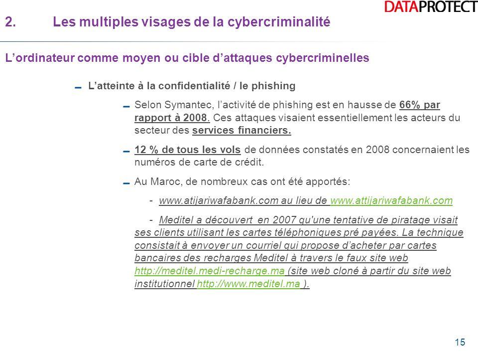 15 Latteinte à la confidentialité / le phishing Selon Symantec, lactivité de phishing est en hausse de 66% par rapport à 2008. Ces attaques visaient e