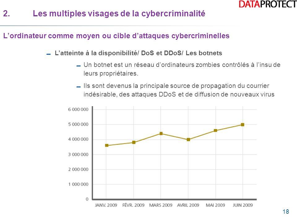 18 2.Les multiples visages de la cybercriminalité Lordinateur comme moyen ou cible dattaques cybercriminelles Latteinte à la disponibilité/ DoS et DDo