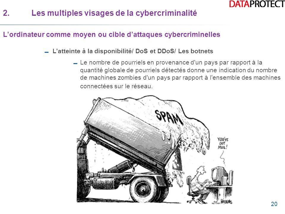 20 2.Les multiples visages de la cybercriminalité Lordinateur comme moyen ou cible dattaques cybercriminelles Latteinte à la disponibilité/ DoS et DDo