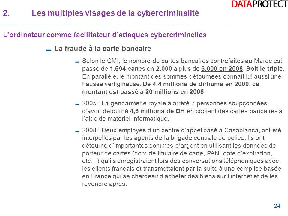24 La fraude à la carte bancaire Selon le CMI, le nombre de cartes bancaires contrefaites au Maroc est passé de 1.694 cartes en 2.000 à plus de 6.000
