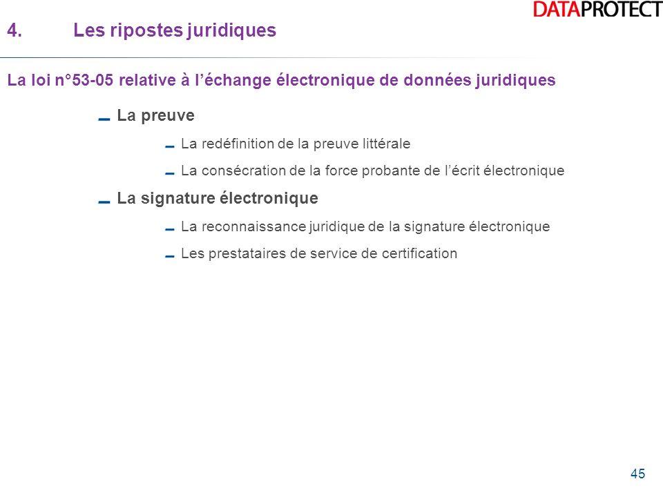 45 4.Les ripostes juridiques La loi n°53-05 relative à léchange électronique de données juridiques La preuve La redéfinition de la preuve littérale La