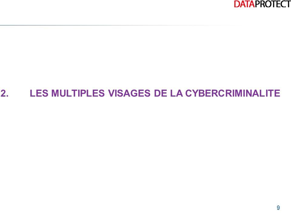 50 5.Vers la confiance numérique au Maroc Maroc Numeric 2013 Mise en place des structures organisationnelles appropriées Le comité de la sécurité des systèmes dInformation (SSI) ; Lorganisme ma-CERT ; Lorganisme de tiers de confiance ; La commission Nationale de Protection des Données Personnelles (CNDP) ; Les sites de back-up.