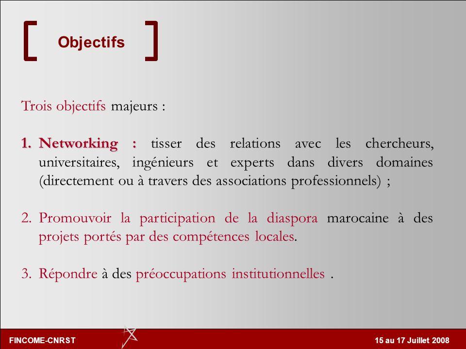 FINCOME-CNRST 15 au 17 Juillet 2008 Cadrage La cellule CNRST R&D–Maroc projets impliquant des chercheurs, universitaires etc. projets impliquant les e