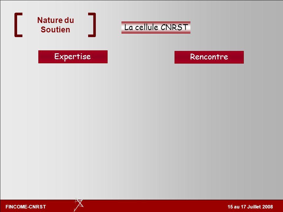 FINCOME-CNRST 15 au 17 Juillet 2008 Objectifs Trois objectifs majeurs : 1.Networking : 1.Networking : tisser des relations avec les chercheurs, univer