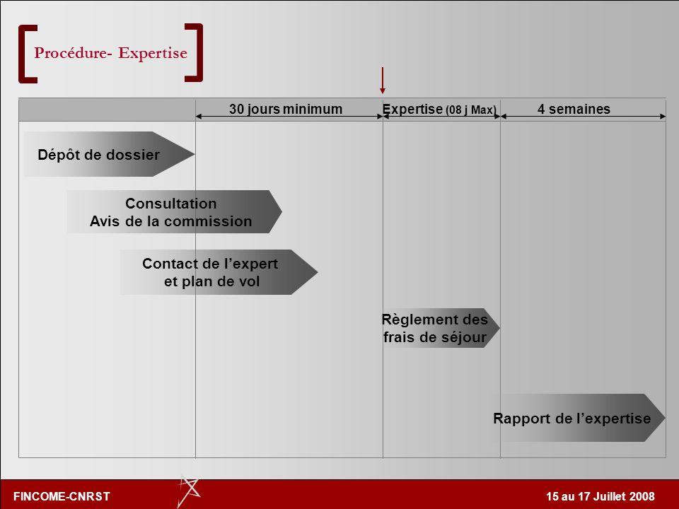 FINCOME-CNRST 15 au 17 Juillet 2008 Expertise Rencontre Il n'y a pas de date limite pour le dépôt de projets. Le dossier complet doit être déposé aupr