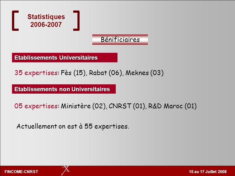 FINCOME-CNRST 15 au 17 Juillet 2008 Provenance des intervenants Statistiques 2006-2007 France: 27 Belgique: 05 Canada: 05 USA:02 Autriche: 01