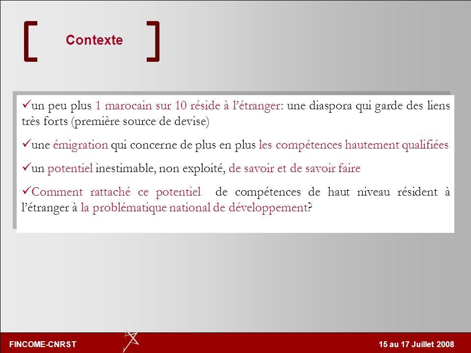 FINCOME-CNRST 15 au 17 Juillet 2008 Émergence du Knowledge Based Economy (KBE) savoir, technologie et innovation moteur de développement humain Forte