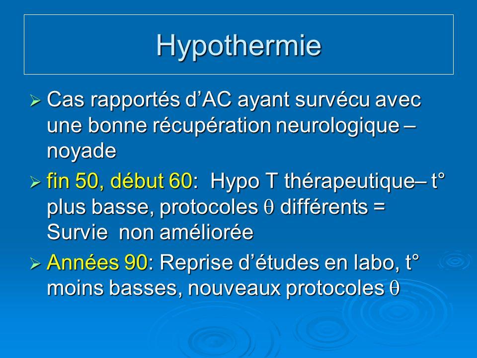 Hypothermie Cas rapportés dAC ayant survécu avec une bonne récupération neurologique – noyade Cas rapportés dAC ayant survécu avec une bonne récupération neurologique – noyade fin 50, début 60: Hypo T thérapeutique– t° plus basse, protocoles différents = Survie non améliorée fin 50, début 60: Hypo T thérapeutique– t° plus basse, protocoles différents = Survie non améliorée Années 90: Reprise détudes en labo, t° moins basses, nouveaux protocoles Années 90: Reprise détudes en labo, t° moins basses, nouveaux protocoles