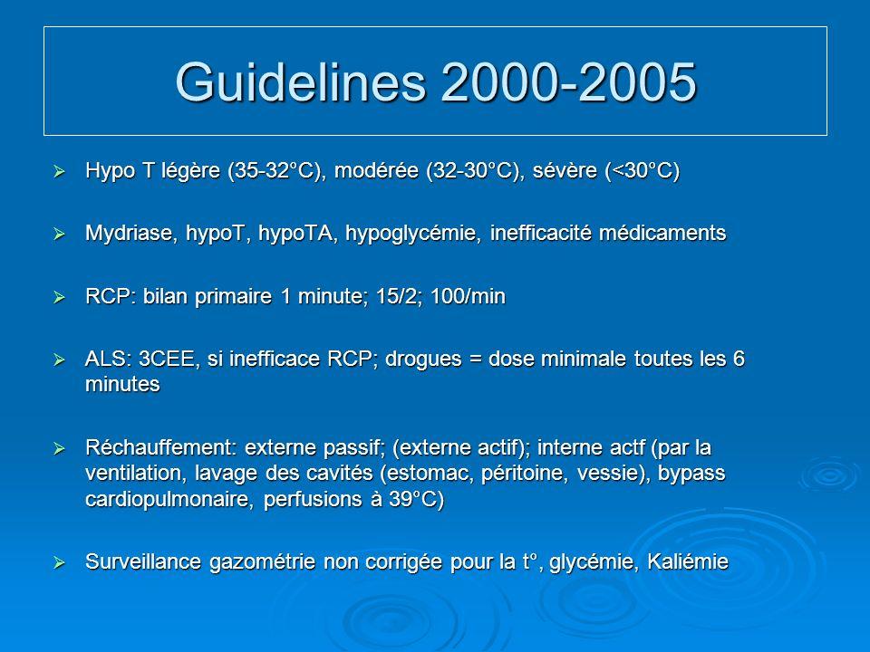 Guidelines 2000-2005 Hypo T légère (35-32°C), modérée (32-30°C), sévère (<30°C) Hypo T légère (35-32°C), modérée (32-30°C), sévère (<30°C) Mydriase, hypoT, hypoTA, hypoglycémie, inefficacité médicaments Mydriase, hypoT, hypoTA, hypoglycémie, inefficacité médicaments RCP: bilan primaire 1 minute; 15/2; 100/min RCP: bilan primaire 1 minute; 15/2; 100/min ALS: 3CEE, si inefficace RCP; drogues = dose minimale toutes les 6 minutes ALS: 3CEE, si inefficace RCP; drogues = dose minimale toutes les 6 minutes Réchauffement: externe passif; (externe actif); interne actf (par la ventilation, lavage des cavités (estomac, péritoine, vessie), bypass cardiopulmonaire, perfusions à 39°C) Réchauffement: externe passif; (externe actif); interne actf (par la ventilation, lavage des cavités (estomac, péritoine, vessie), bypass cardiopulmonaire, perfusions à 39°C) Surveillance gazométrie non corrigée pour la t°, glycémie, Kaliémie Surveillance gazométrie non corrigée pour la t°, glycémie, Kaliémie