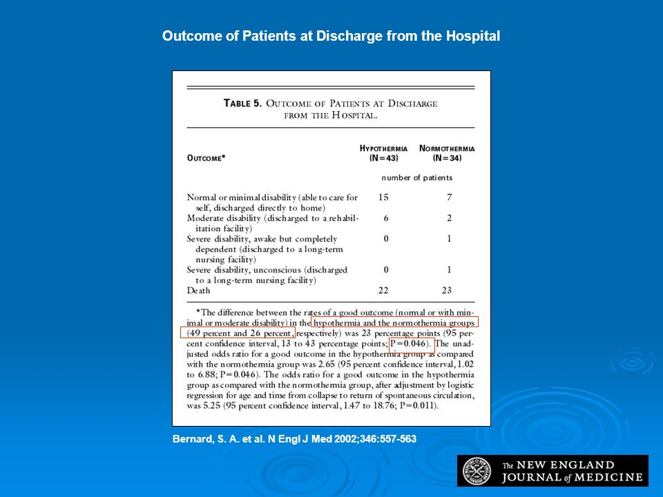 Bernard, S. A. et al. N Engl J Med 2002;346:557-563 Outcome of Patients at Discharge from the Hospital