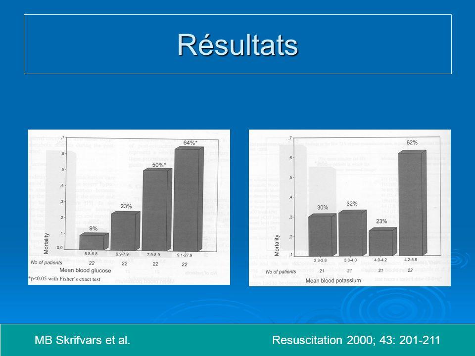 Résultats MB Skrifvars et al. Resuscitation 2000; 43: 201-211