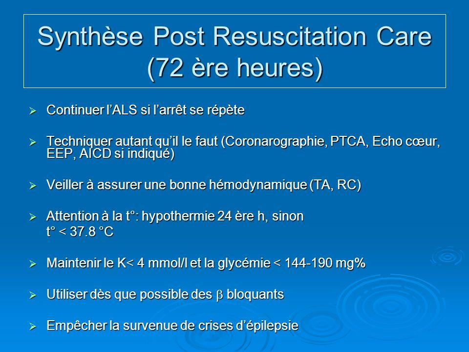Synthèse Post Resuscitation Care (72 ère heures) Continuer lALS si larrêt se répète Continuer lALS si larrêt se répète Techniquer autant quil le faut (Coronarographie, PTCA, Echo cœur, EEP, AICD si indiqué) Techniquer autant quil le faut (Coronarographie, PTCA, Echo cœur, EEP, AICD si indiqué) Veiller à assurer une bonne hémodynamique (TA, RC) Veiller à assurer une bonne hémodynamique (TA, RC) Attention à la t°: hypothermie 24 ère h, sinon Attention à la t°: hypothermie 24 ère h, sinon t° < 37.8 °C Maintenir le K< 4 mmol/l et la glycémie < 144-190 mg% Maintenir le K< 4 mmol/l et la glycémie < 144-190 mg% Utiliser dès que possible des bloquants Utiliser dès que possible des bloquants Empêcher la survenue de crises dépilepsie Empêcher la survenue de crises dépilepsie