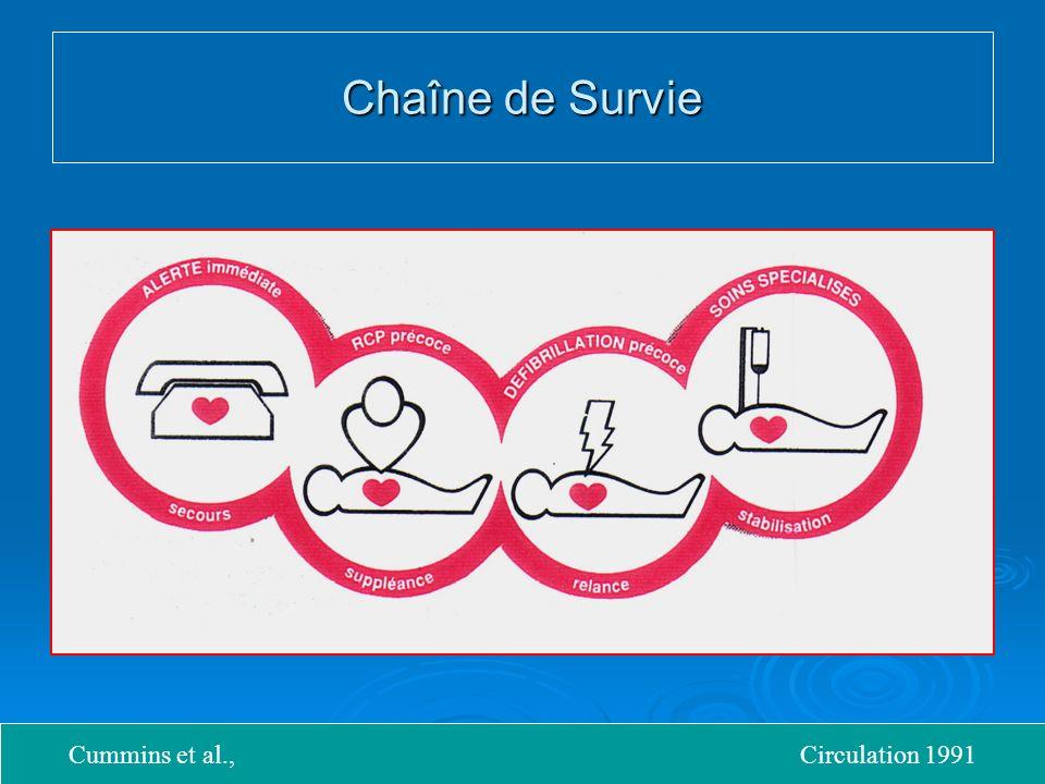 Chaîne de Survie Cummins et al., Circulation 1991