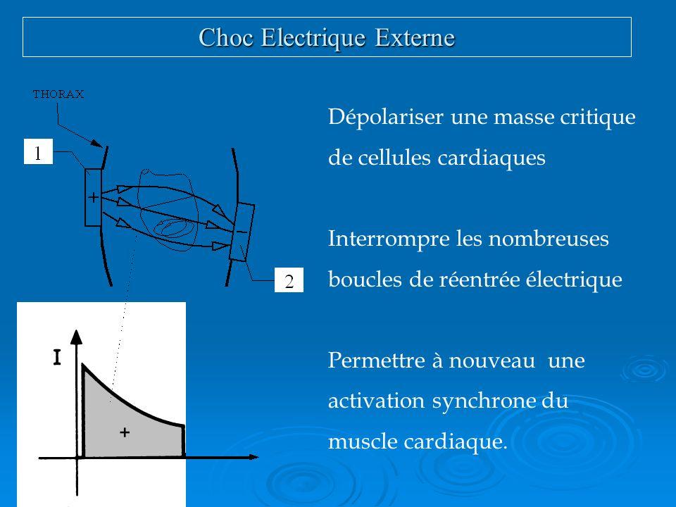Choc Electrique Externe Dépolariser une masse critique de cellules cardiaques Interrompre les nombreuses boucles de réentrée électrique Permettre à nouveau une activation synchrone du muscle cardiaque.