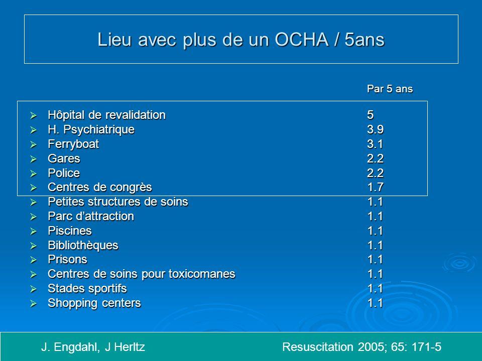 Lieu avec plus de un OCHA / 5ans Par 5 ans Hôpital de revalidation5 Hôpital de revalidation5 H.